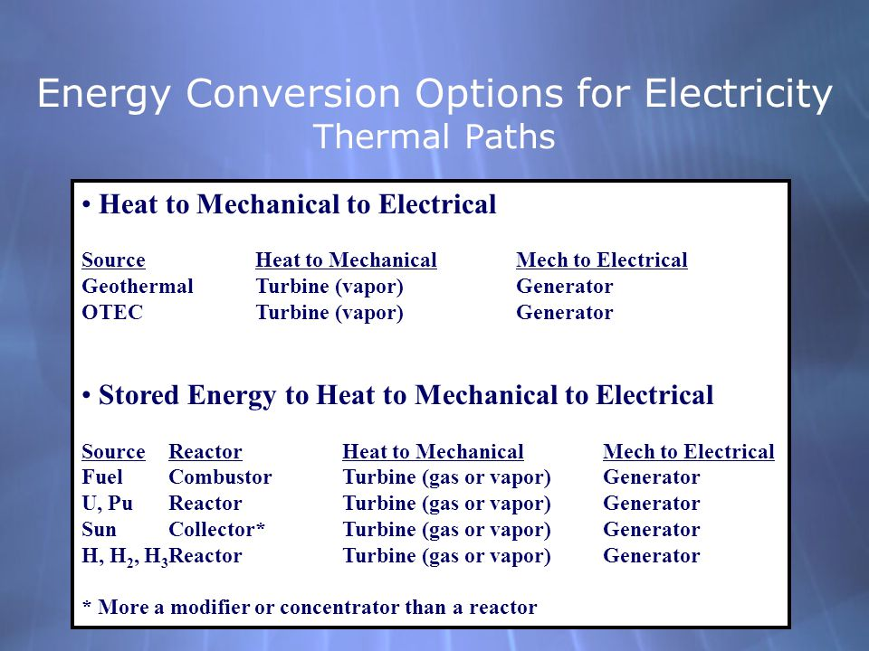 Energy Conversion Options for Electricity Thermal Paths Heat to Mechanical to Electrical SourceHeat to MechanicalMech to Electrical GeothermalTurbine (vapor)Generator OTECTurbine (vapor)Generator Stored Energy to Heat to Mechanical to Electrical SourceReactor Heat to Mechanical Mech to Electrical FuelCombustorTurbine (gas or vapor)Generator U, PuReactorTurbine (gas or vapor)Generator SunCollector*Turbine (gas or vapor)Generator H, H 2, H 3 ReactorTurbine (gas or vapor)Generator * More a modifier or concentrator than a reactor