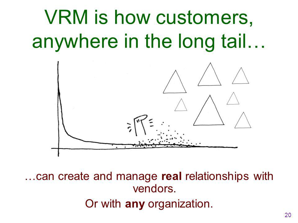 20 VRM is how customers, anywhere in the long tail… …can create and manage real relationships with vendors.