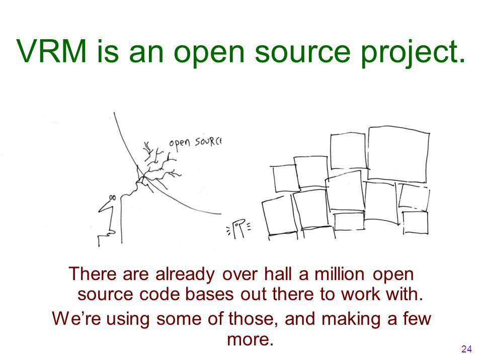 24 VRM is an open source project.