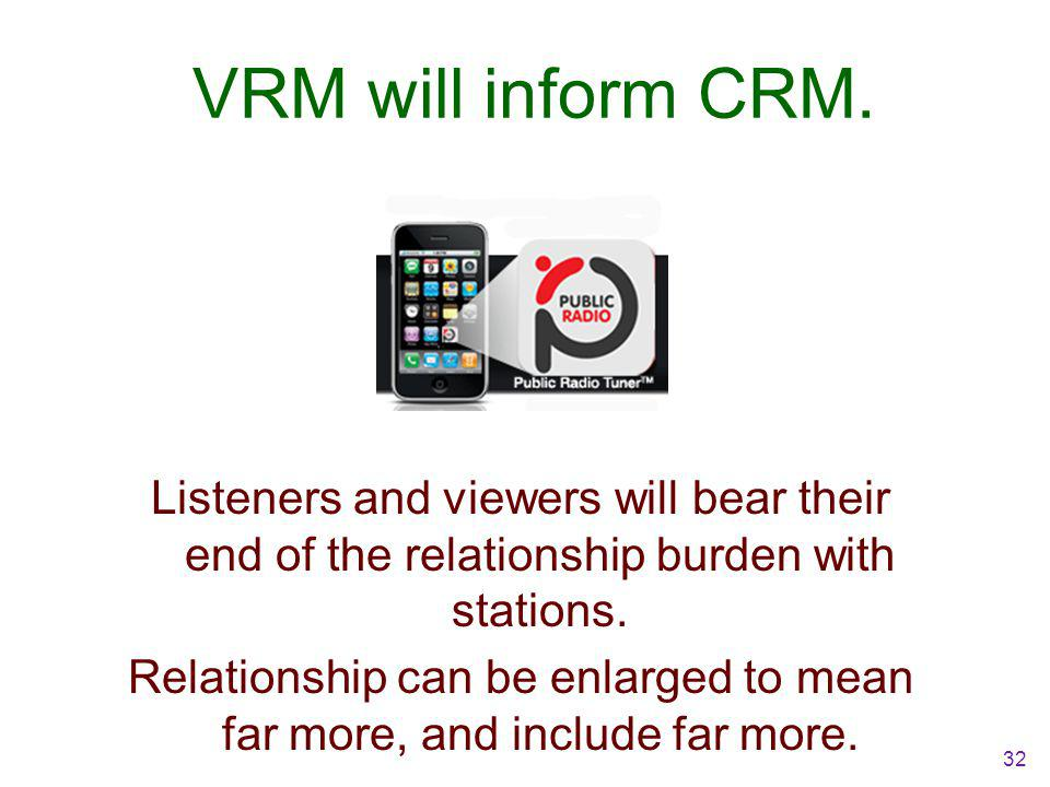 32 VRM will inform CRM.