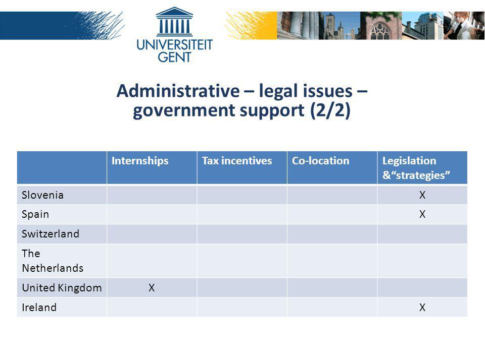 "InternshipsTax incentivesCo-locationLegislation &""strategies"" SloveniaX SpainX Switzerland The Netherlands United KingdomX IrelandX Administrative – l"