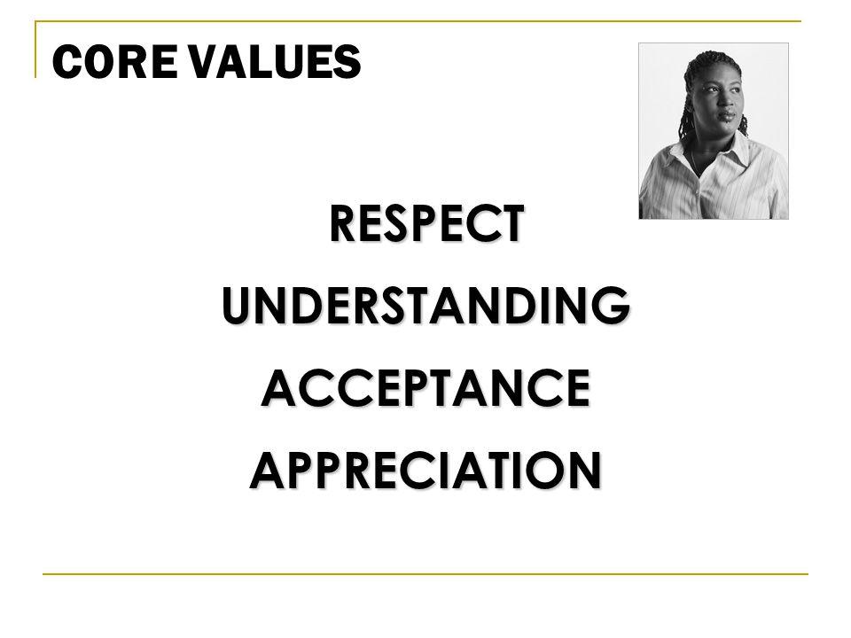 CORE VALUES RESPECTUNDERSTANDINGACCEPTANCEAPPRECIATION
