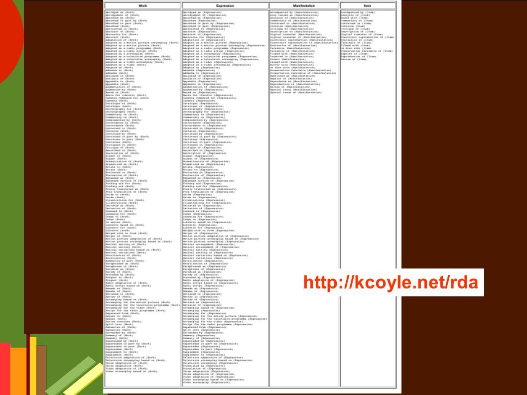 kcoyle@kcoyle.net http://kcoyle.net/rda