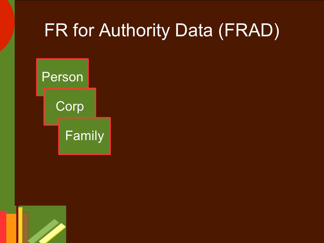 FR for Authority Data (FRAD)‏ Person Corp Family