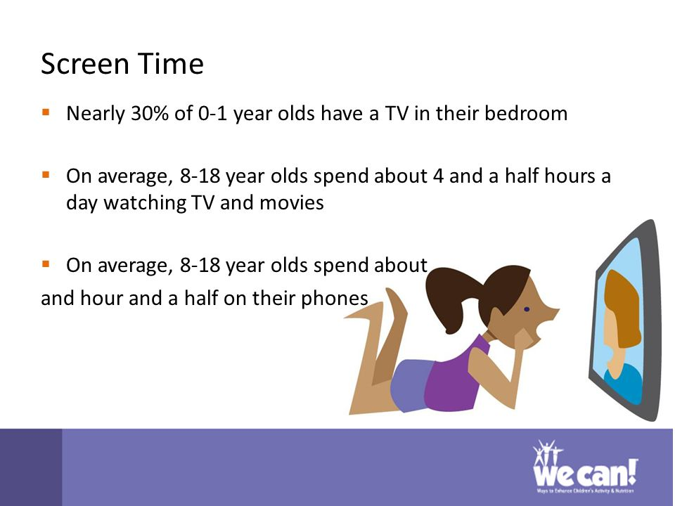 Screen Time  Nearly 30% of 0-1 year olds have a TV in their bedroom  On average, 8-18 year olds spend about 4 and a half hours a day watching TV and