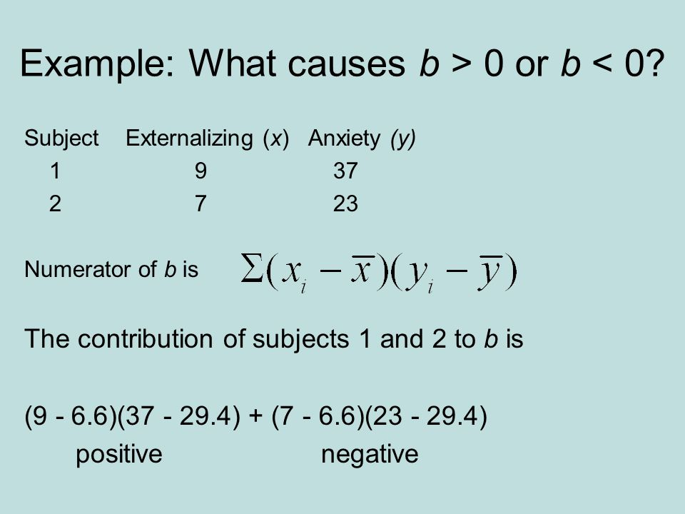 Example: What causes b > 0 or b < 0? Subject Externalizing (x) Anxiety (y) 1 9 37 2 7 23 Numerator of b is The contribution of subjects 1 and 2 to b i
