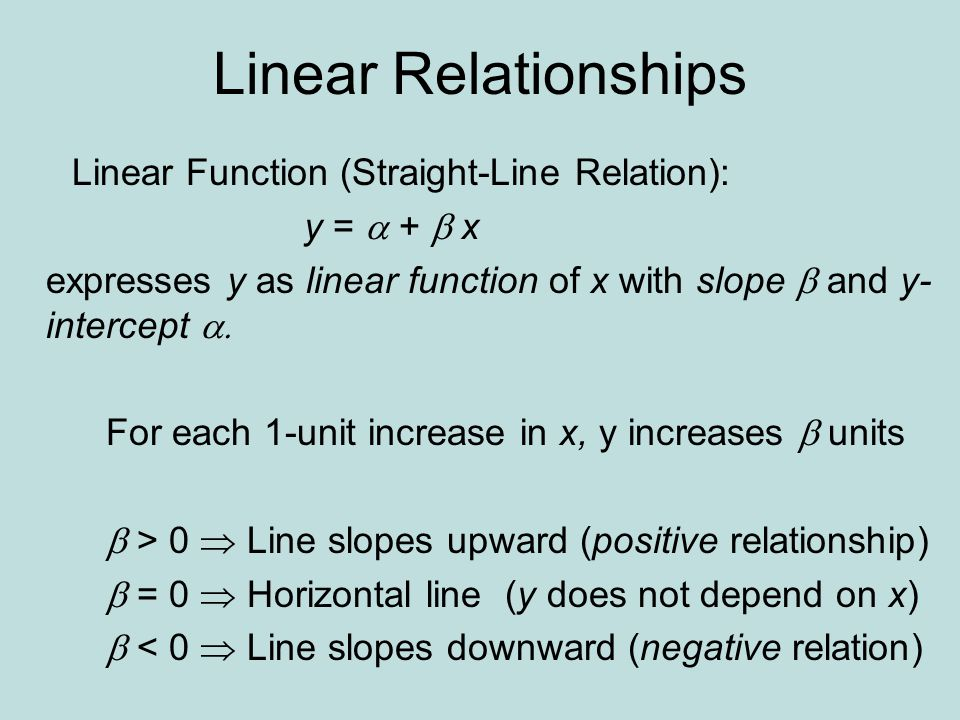 Linear Relationships Linear Function (Straight-Line Relation): y =  +  x expresses y as linear function of x with slope  and y- intercept  For e