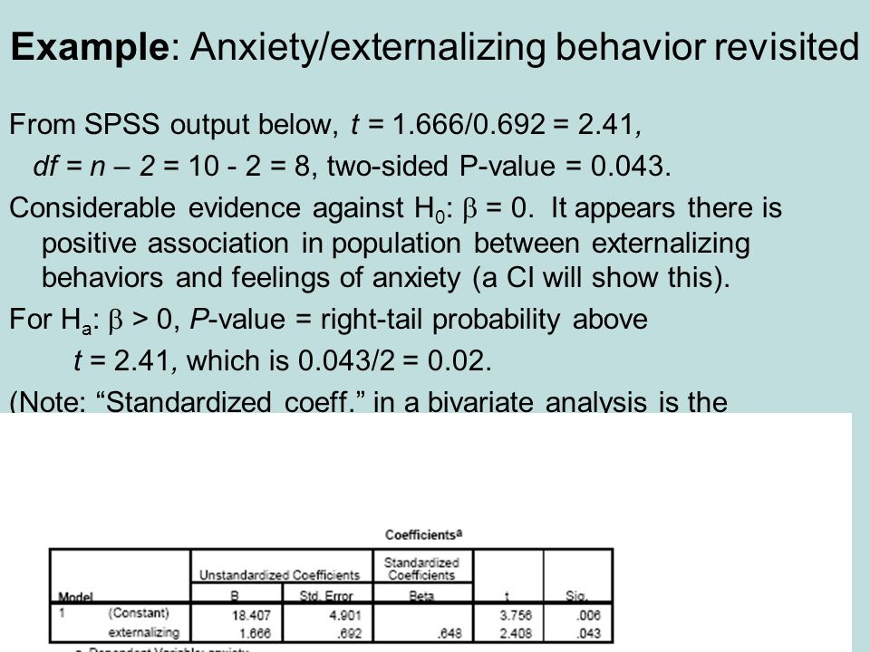 Example: Anxiety/externalizing behavior revisited From SPSS output below, t = 1.666/0.692 = 2.41, df = n – 2 = 10 - 2 = 8, two-sided P-value = 0.043.