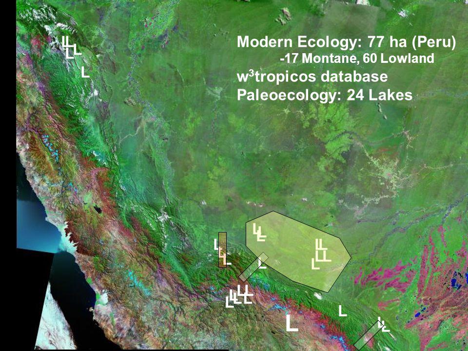 L L L L L L LL L L L L L L L L L L L L L L L L L L L Modern Ecology: 77 ha (Peru) -17 Montane, 60 Lowlandw 3 tropicos database Paleoecology: 24 Lakes