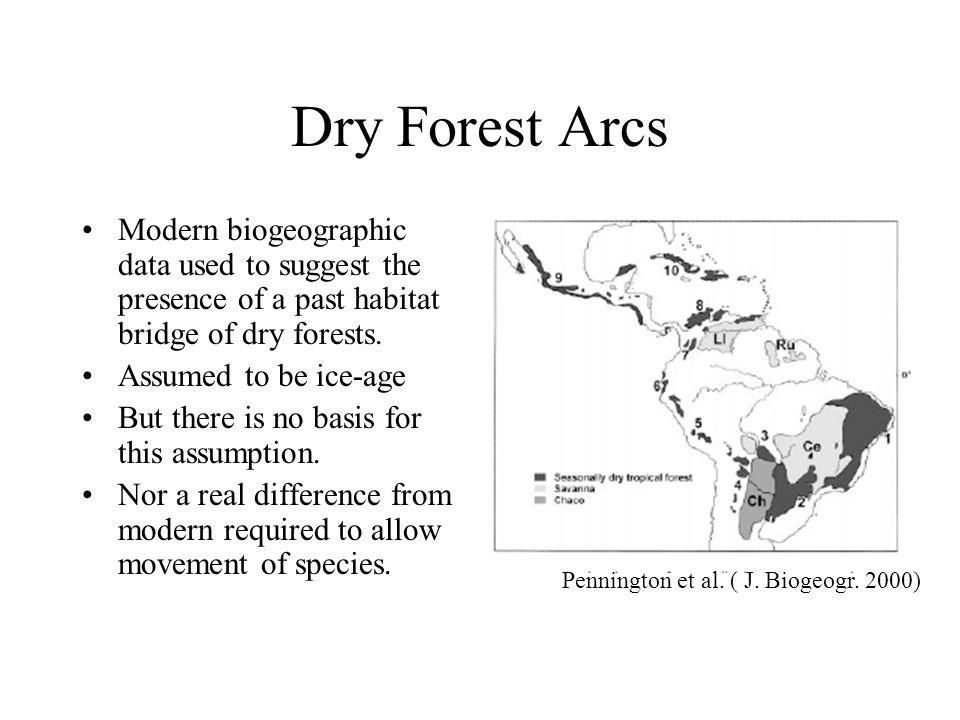 Different ideas about Arcs Pennington et al. (J. Biogeogr. 2000) Wüster et al. (Molec. Ecol. 2005)