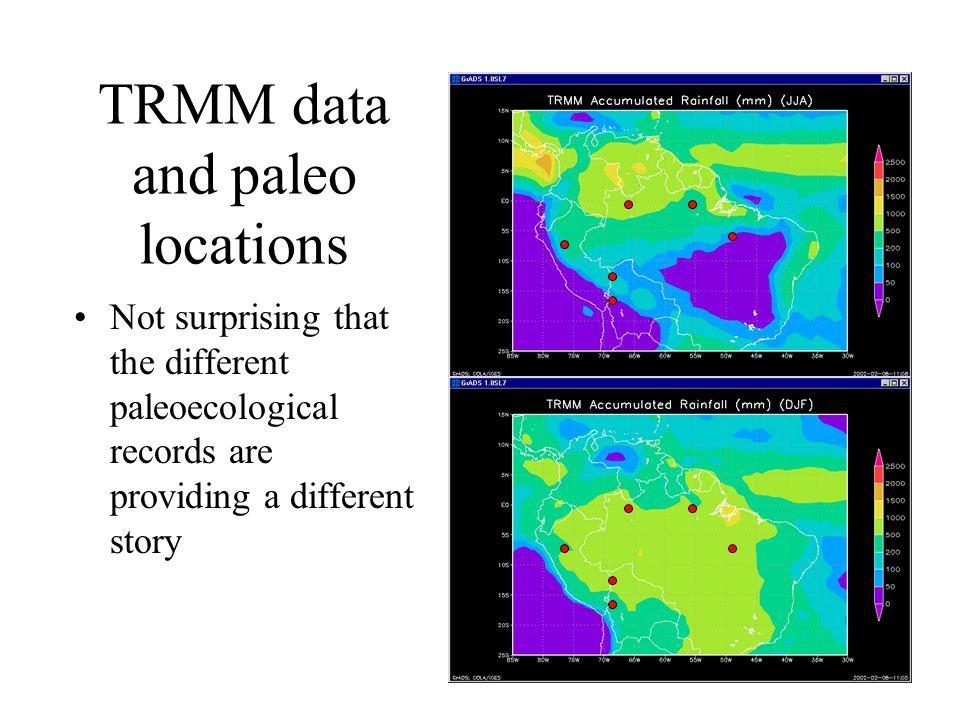 Late Glacial and Holocene Vegetation from Lake Titicaca Paduano et al. (Palaeo 3 2003)