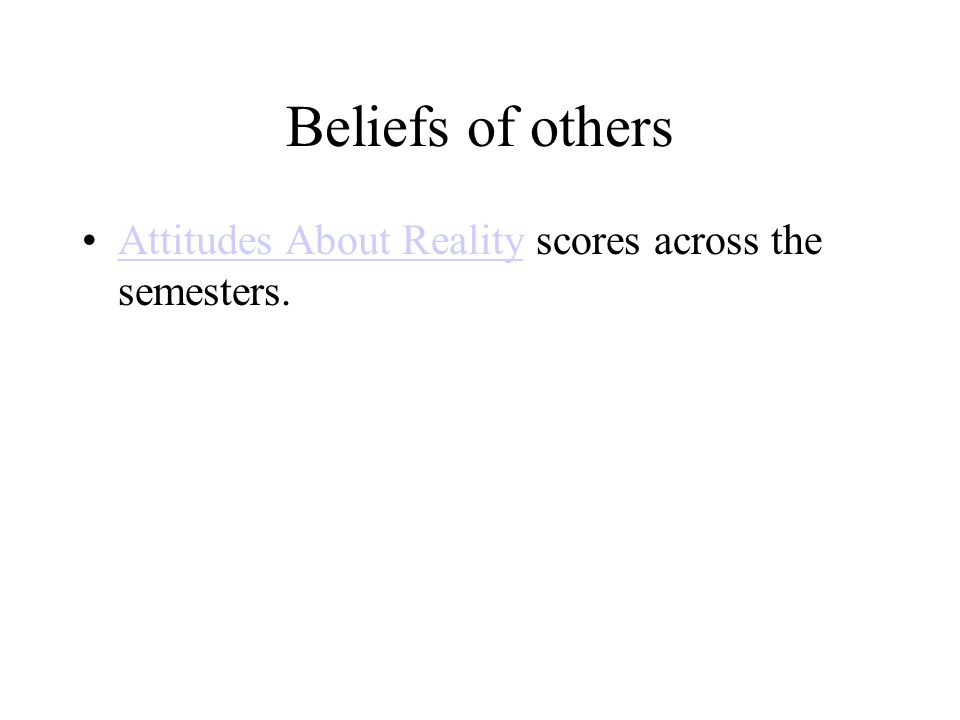 Beliefs of others Attitudes About Reality scores across the semesters.Attitudes About Reality
