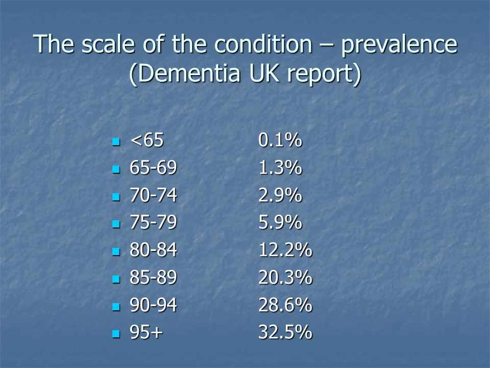 The scale of the condition – prevalence (Dementia UK report) <650.1% <650.1% 65-691.3% 65-691.3% 70-742.9% 70-742.9% 75-795.9% 75-795.9% 80-8412.2% 80-8412.2% 85-8920.3% 85-8920.3% 90-9428.6% 90-9428.6% 95+32.5% 95+32.5%