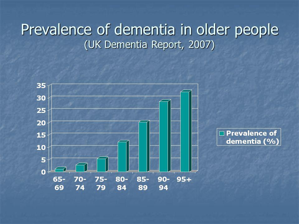 Prevalence of dementia in older people (UK Dementia Report, 2007)