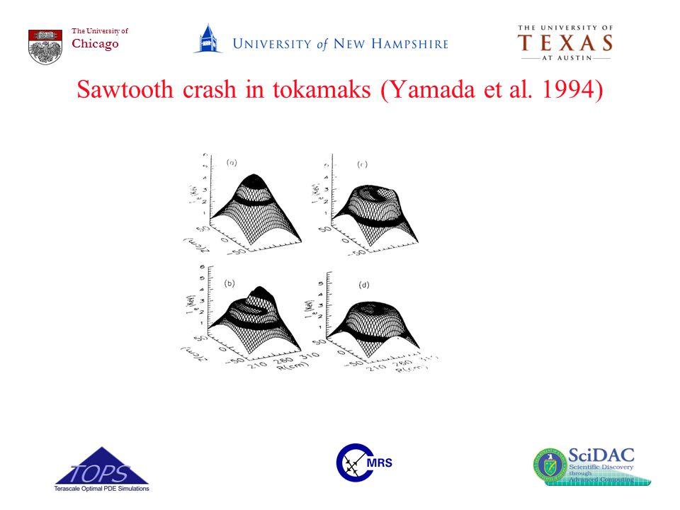 The University of Chicago Sawtooth crash in tokamaks (Yamada et al. 1994)