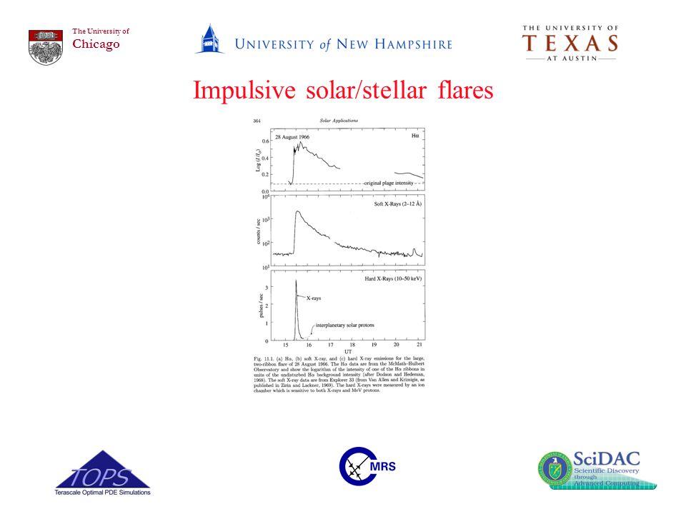 The University of Chicago Impulsive solar/stellar flares