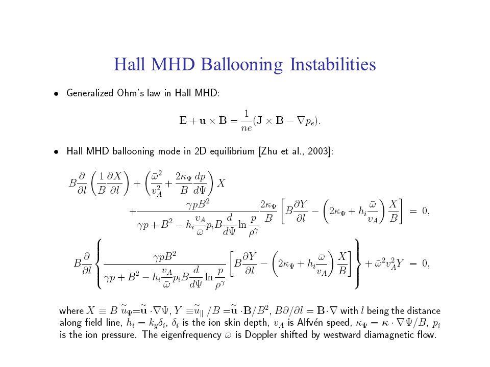 Hall MHD Ballooning Instabilities