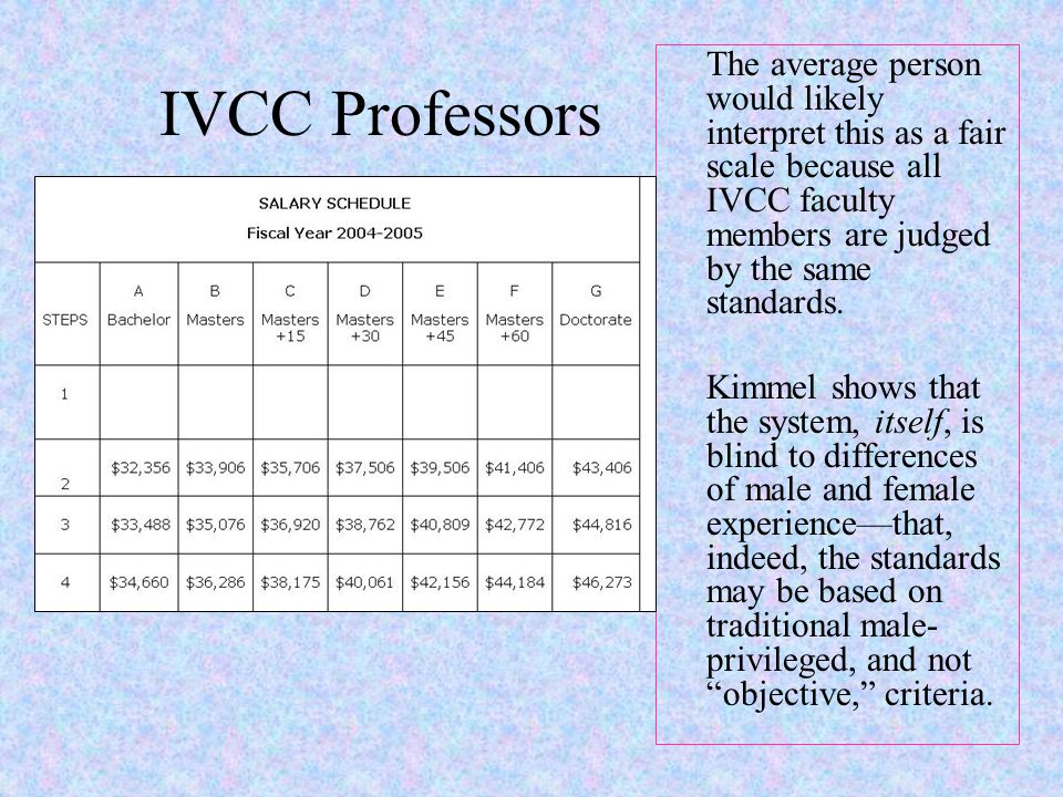 IVCC Professors The average person would likely interpret this as a fair scale because all IVCC faculty members are judged by the same standards. Kimm