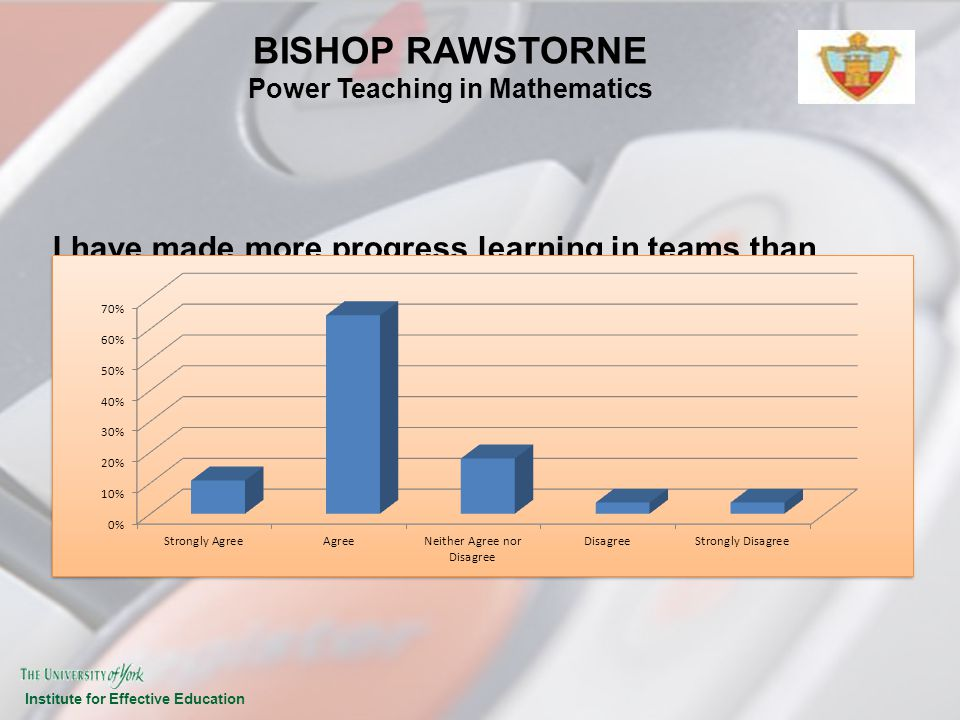 Institute for Effective Education I have made more progress learning in teams than before we started these types of classes BISHOP RAWSTORNE Power Tea