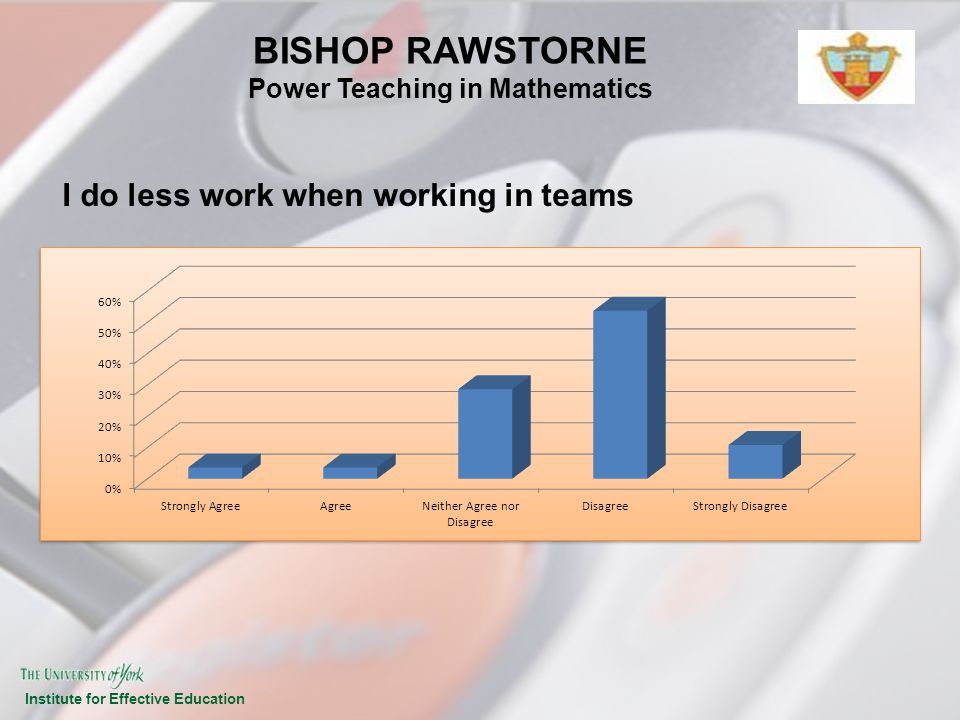 Institute for Effective Education I do less work when working in teams BISHOP RAWSTORNE Power Teaching in Mathematics