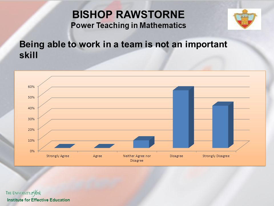 Institute for Effective Education Being able to work in a team is not an important skill BISHOP RAWSTORNE Power Teaching in Mathematics