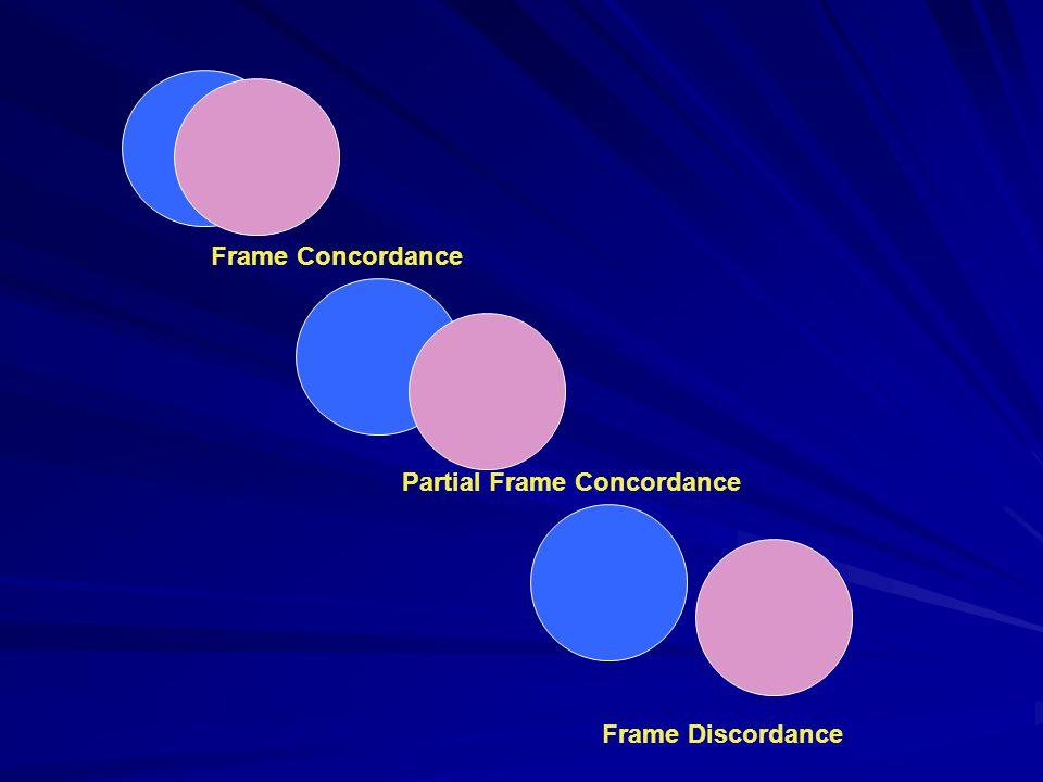 Frame Concordance Partial Frame Concordance Frame Discordance