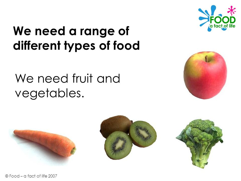 © Food – a fact of life 2007 We need a range of different types of food We need fruit and vegetables.