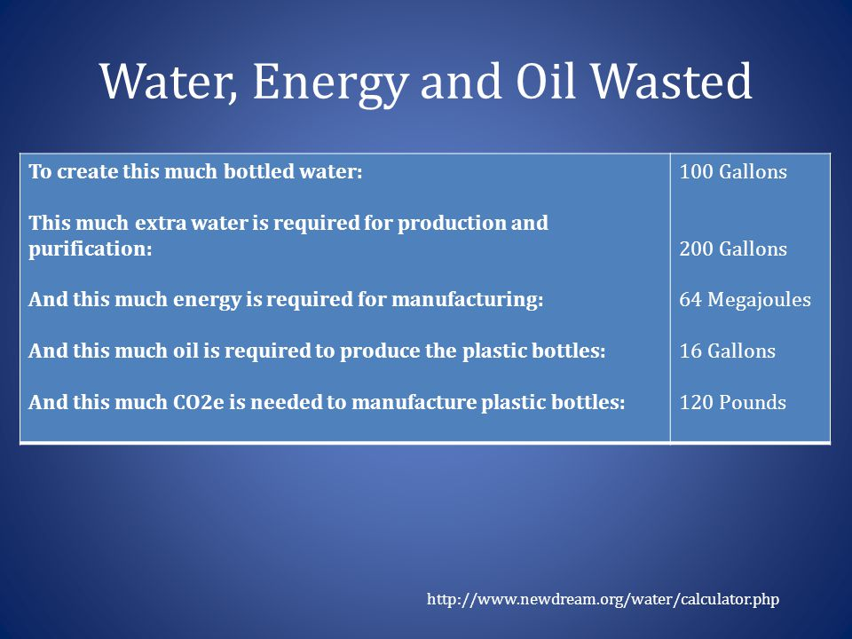 Water, Energy and Oil Wasted To create this much bottled water: This much extra water is required for production and purification: And this much energ