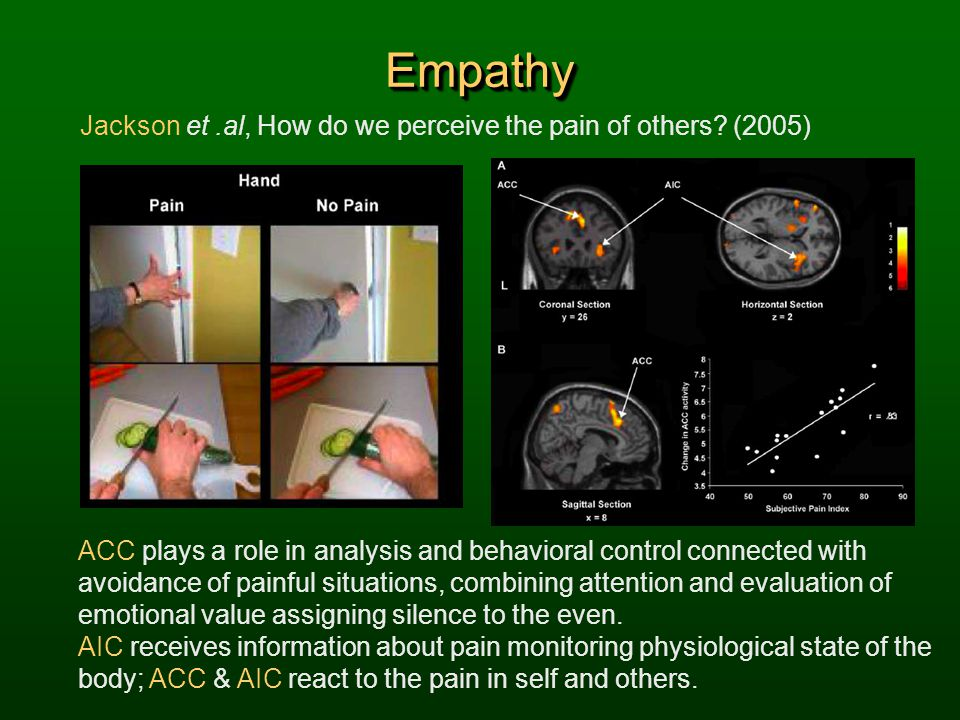 EmpathyEmpathy Jackson et.al, How do we perceive the pain of others? (2005) ACC plays a role in analysis and behavioral control connected with avoidan