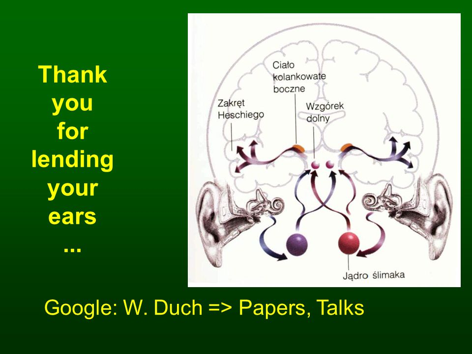 Thank you for lending your ears... Google: W. Duch => Papers, Talks
