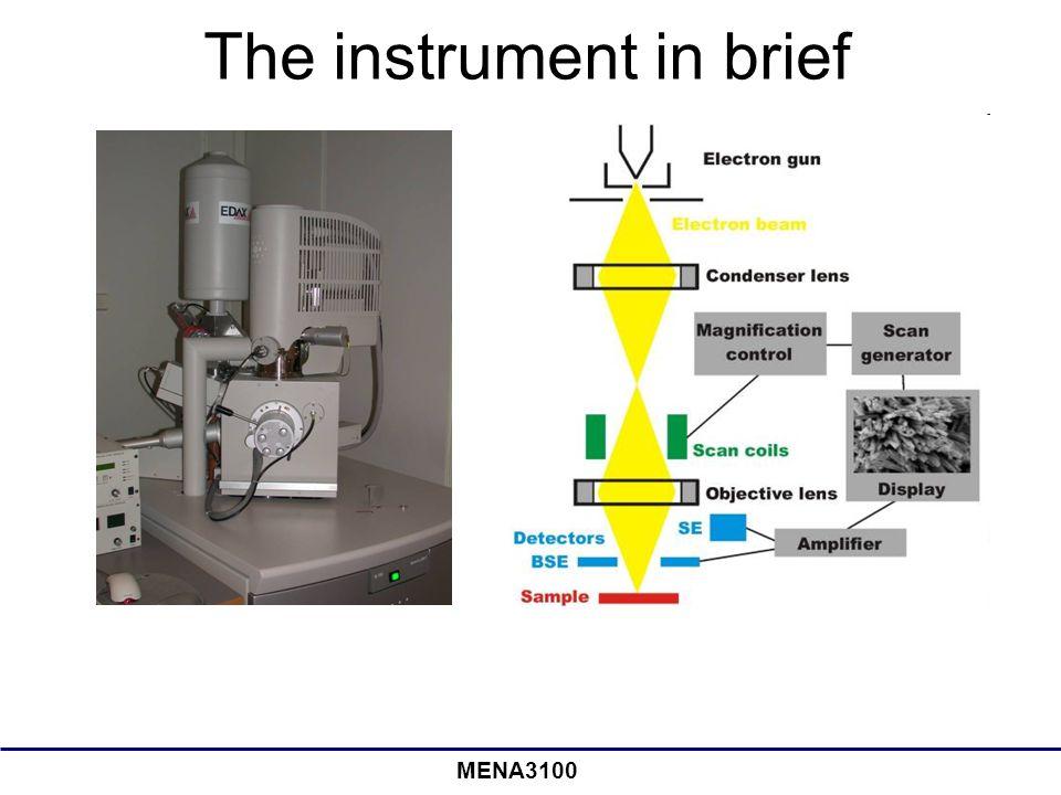 MENA3100 The instrument in brief