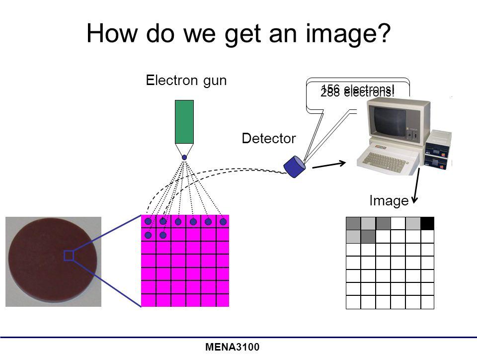 MENA3100 How do we get an image? 156 electrons! Image Detector Electron gun 288 electrons!