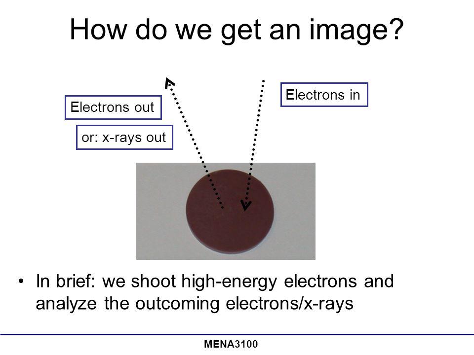 MENA3100 How do we get an image.