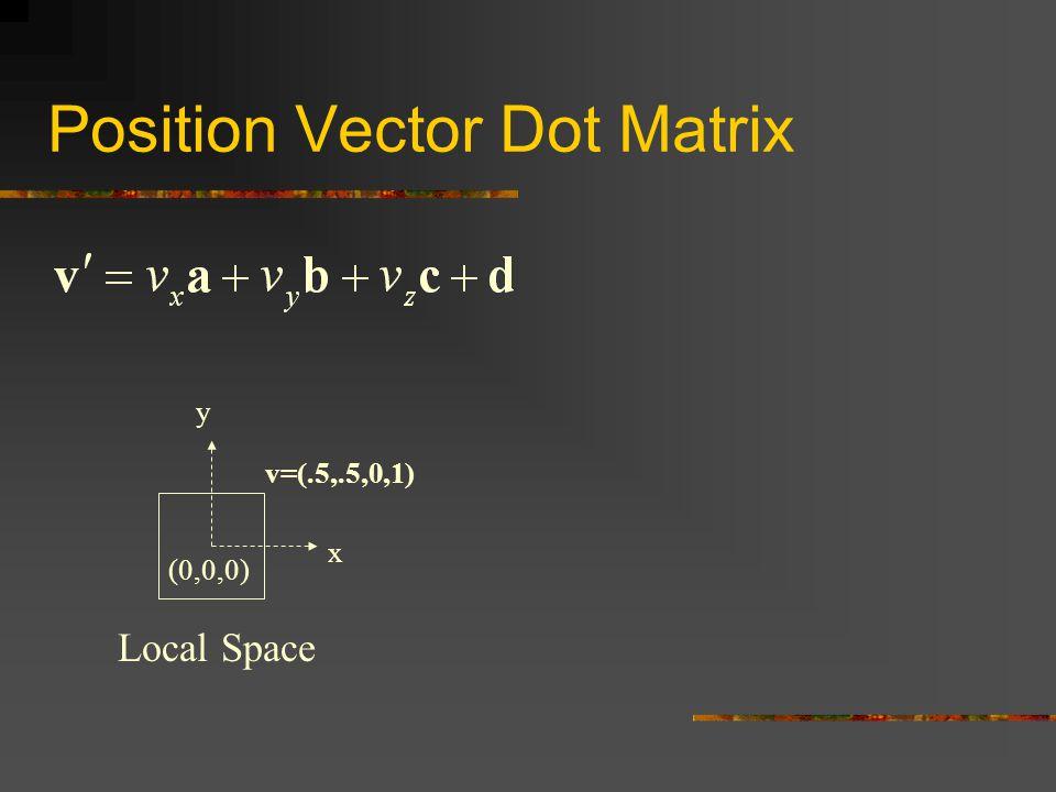 v=(.5,.5,0,1) x y Local Space (0,0,0)
