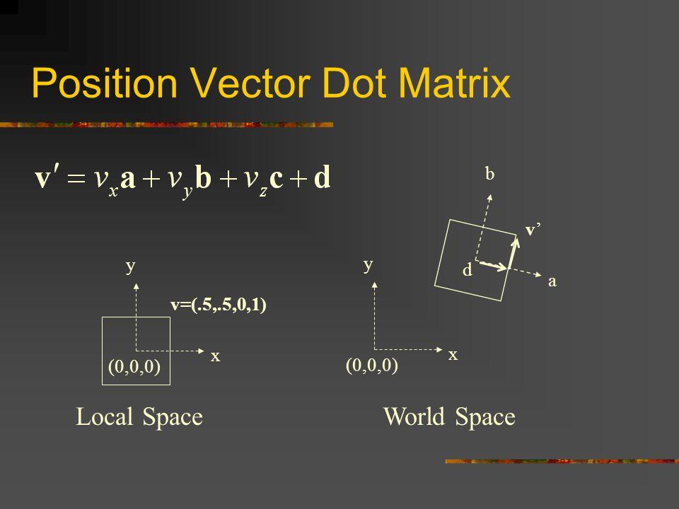 Position Vector Dot Matrix v=(.5,.5,0,1) x y Local Space (0,0,0) x y World Space (0,0,0) a b d v'v'
