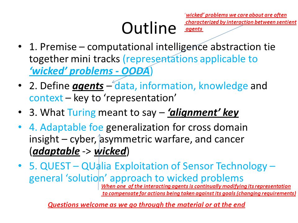 QUEST There has been over half a century of effort into making intelligent computer programs.