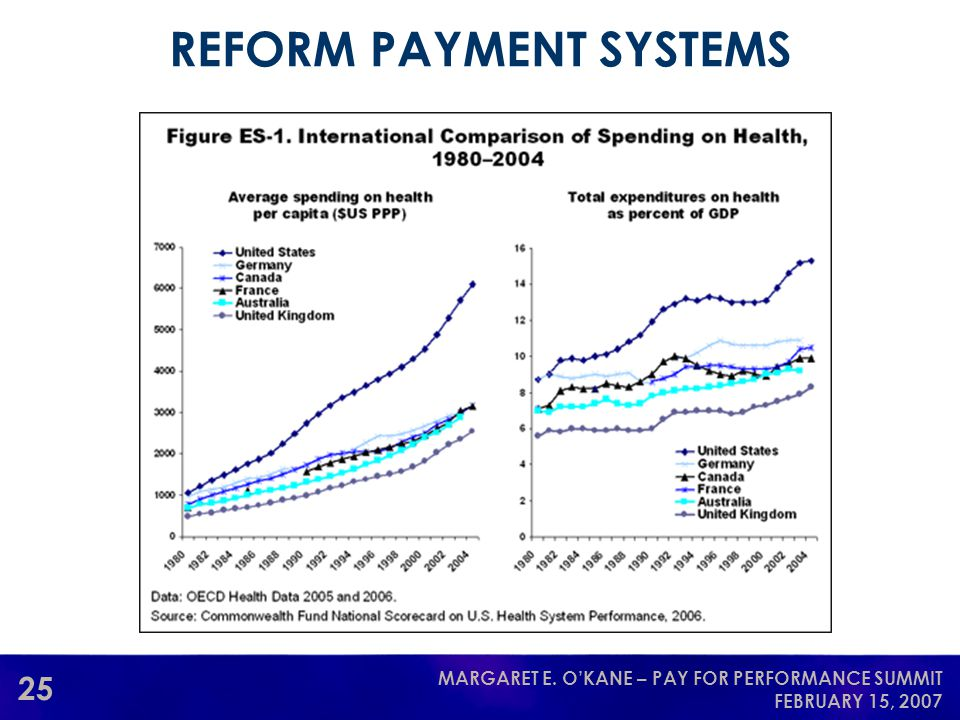 25 MARGARET E. O'KANE – PAY FOR PERFORMANCE SUMMIT FEBRUARY 15, 2007 REFORM PAYMENT SYSTEMS