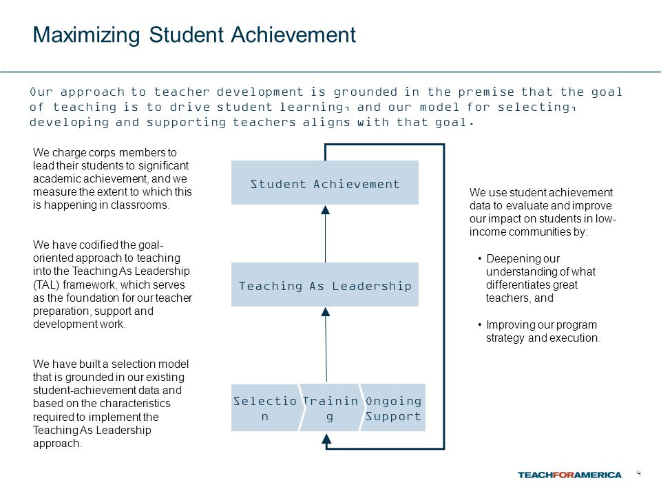 Maximizing Student Achievement Student Achievement Our approach to teacher development is grounded in the premise that the goal of teaching is to driv