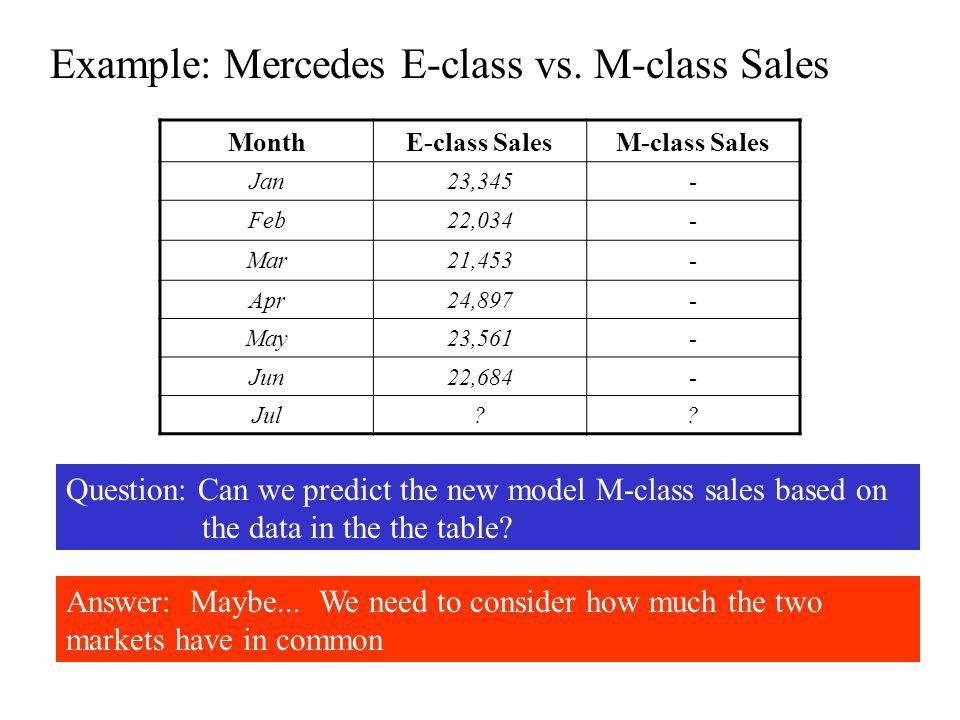 Example: Mercedes E-class vs.