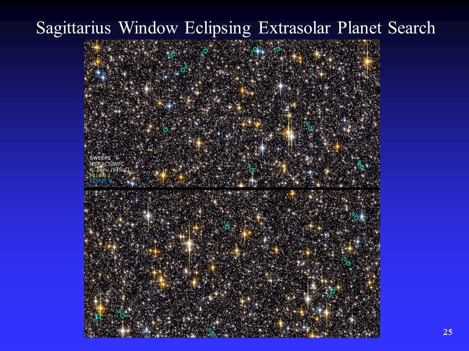 25 Sagittarius Window Eclipsing Extrasolar Planet Search
