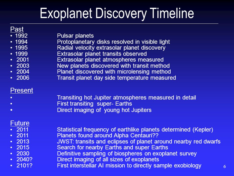6 Exoplanet Discovery Timeline Past 1992Pulsar planets 1994Protoplanetary disks resolved in visible light 1995Radial velocity extrasolar planet discov
