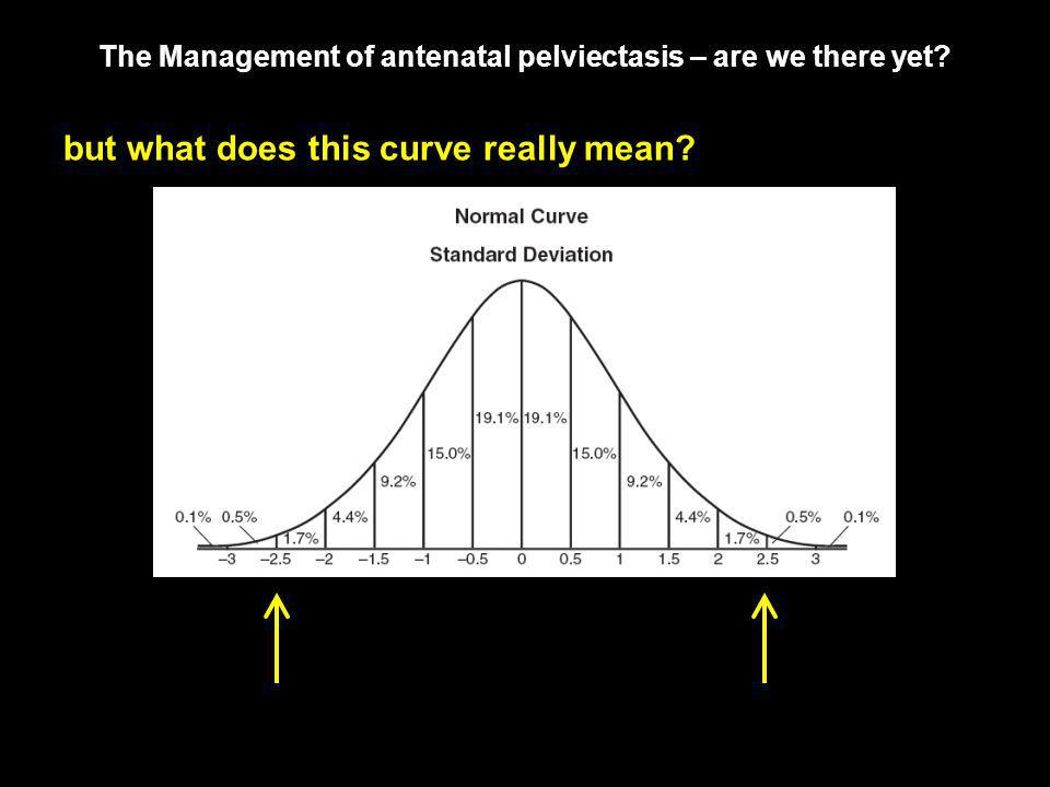 The Management of antenatal pelviectasis – are we there yet.