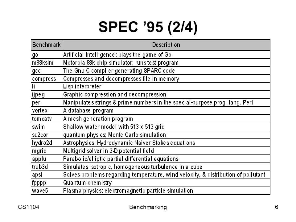 CS1104Benchmarking7 SPEC '95 (3/4)  For a given ISA, increases in CPU performance can come from three sources: 1.Increase in clock rate 2.Improvements in processor organization that lower that CPI 3.Compiler enhancements that lower the instruction count or generate instructions with a lower average CPI (e.g., by using simpler instructions)  Next slide shows the SPECint95 and SPECfp95 measurements for a series of Intel Pentium processors and Pentium Pro processors.