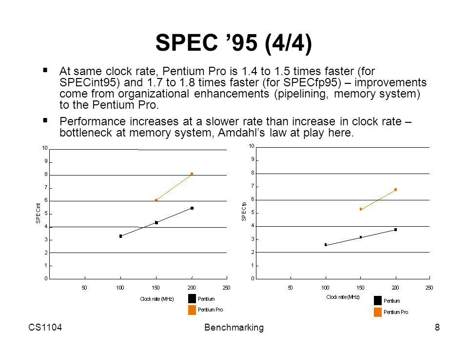 CS1104Benchmarking9 Amdahl's Law (1/3)  Pitfall: Expecting the improvement of one aspect of a machine to increase performance by an amount proportional to the size of the improvement.