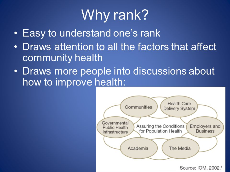 Why rank? Easy to understand one's rank Draws attention to all the factors that affect community health Draws more people into discussions about how t
