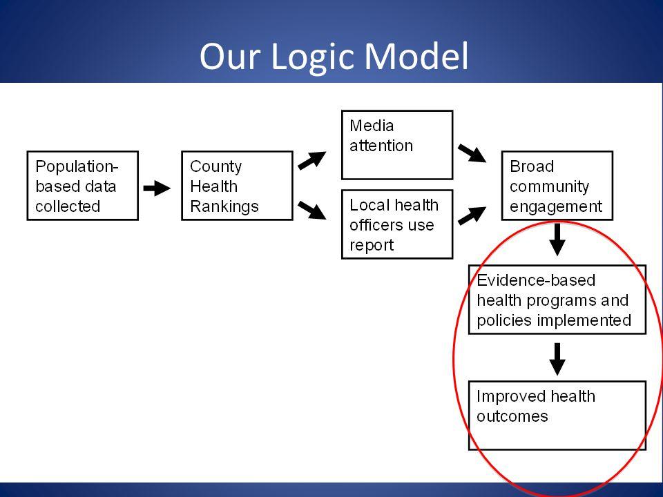 Programs and Policies