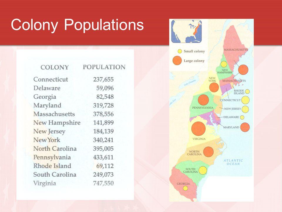 Problem of Representation Small States vs Large States