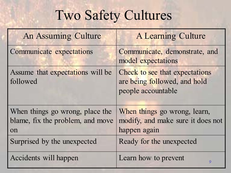 9 Two Safety Cultures An Assuming CultureA Learning Culture Communicate expectationsCommunicate, demonstrate, and model expectations Assume that expectations will be followed Check to see that expectations are being followed, and hold people accountable When things go wrong, place the blame, fix the problem, and move on When things go wrong, learn, modify, and make sure it does not happen again Surprised by the unexpectedReady for the unexpected Accidents will happenLearn how to prevent
