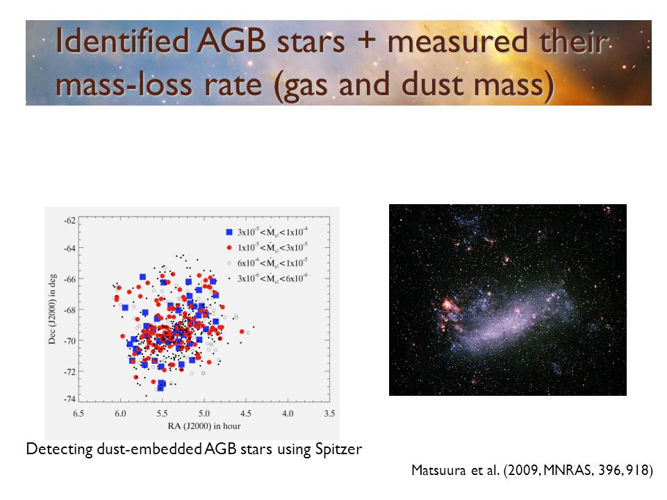 Identified AGB stars + measured their mass-loss rate (gas and dust mass) Detecting dust-embedded AGB stars using Spitzer Matsuura et al.