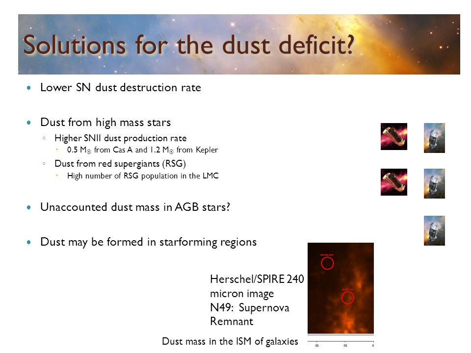 Case 2: Dust in different environment: low-metallicity galaxies - Bridging local group galaxies to high-z galaxies Dust mass in the ISM of galaxies